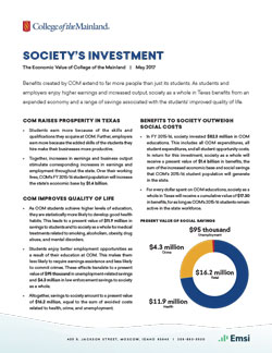 Society's Investment