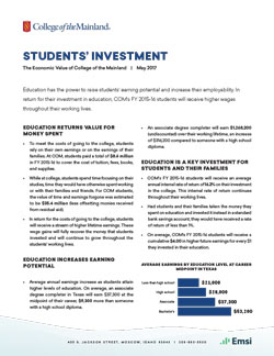 Student's Investment