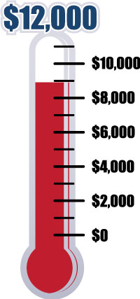 Current donations at $8,930