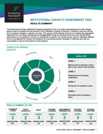ICAT Results infographic
